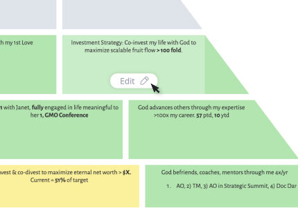 Smart Pyramid example